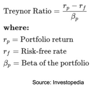 Etfpost Treynor1 1